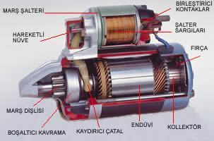 Marş Motoru Onarımı ve Yeni Temini